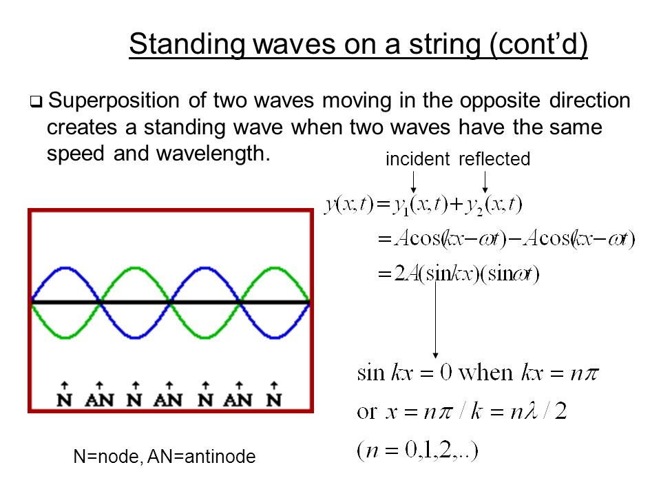 Standing waves on a string (cont'd)