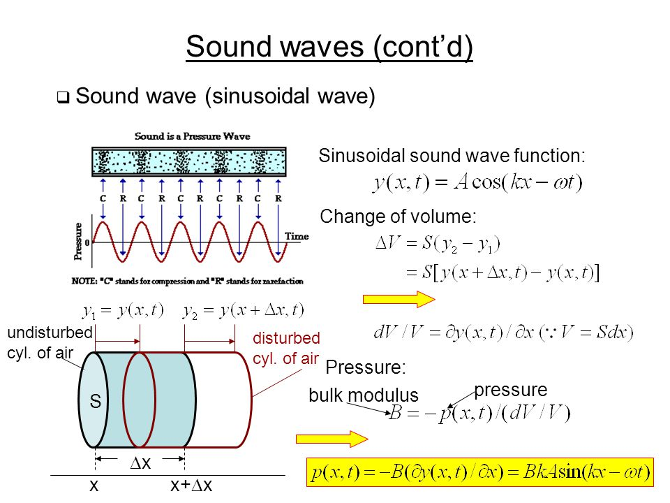 Sound waves (cont'd) Sinusoidal sound wave function: Change of volume:
