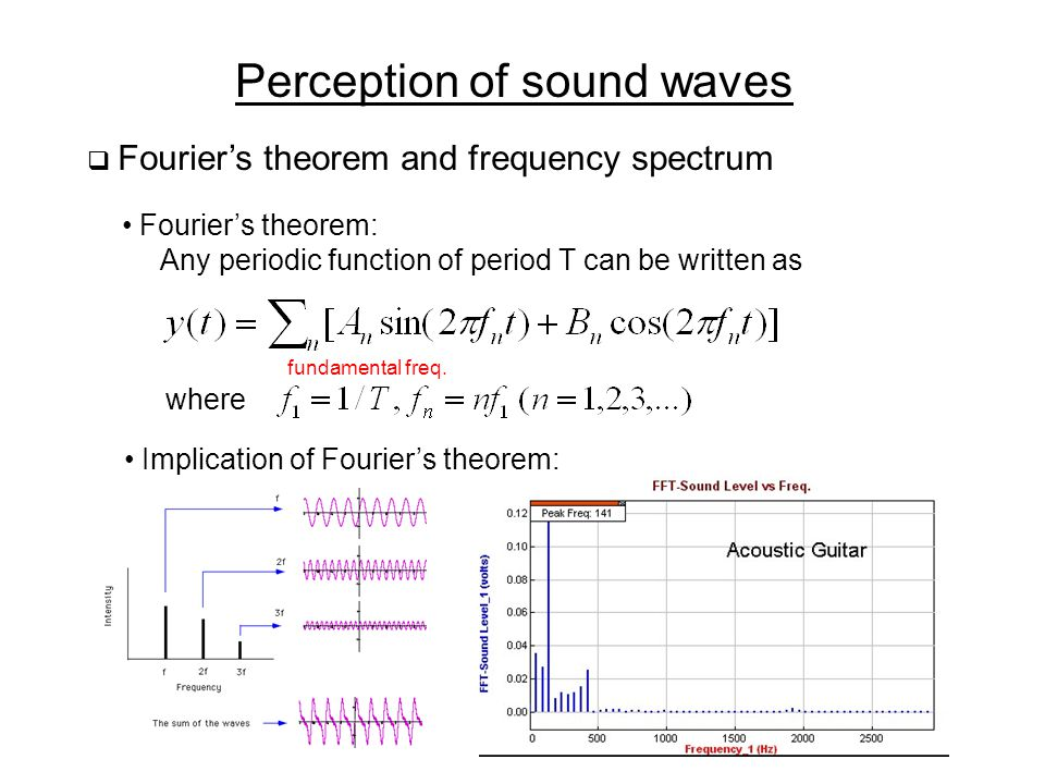 Perception of sound waves