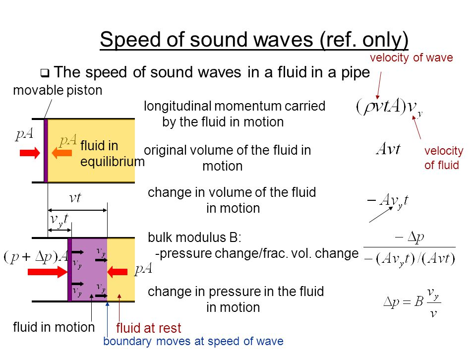 Speed of sound waves (ref. only)