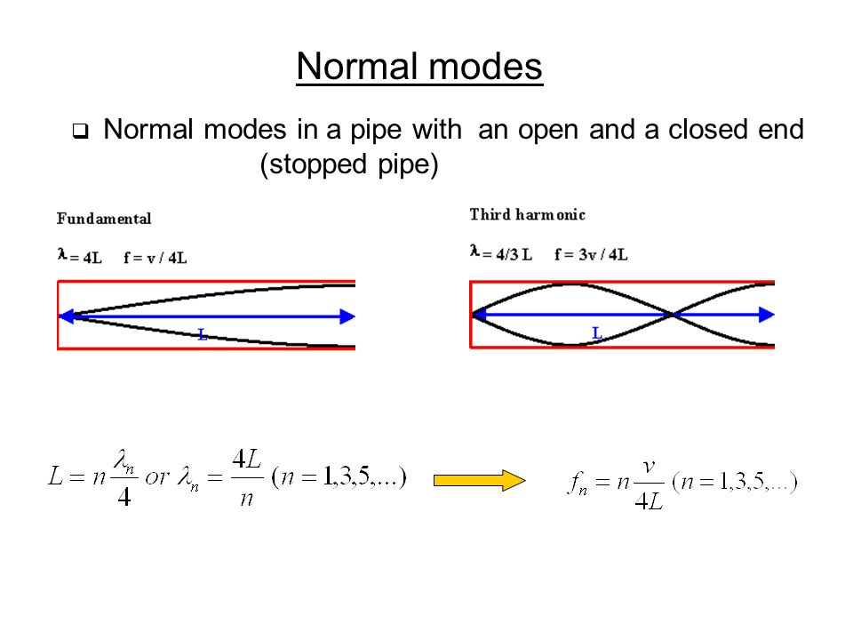 Normal modes (stopped pipe)