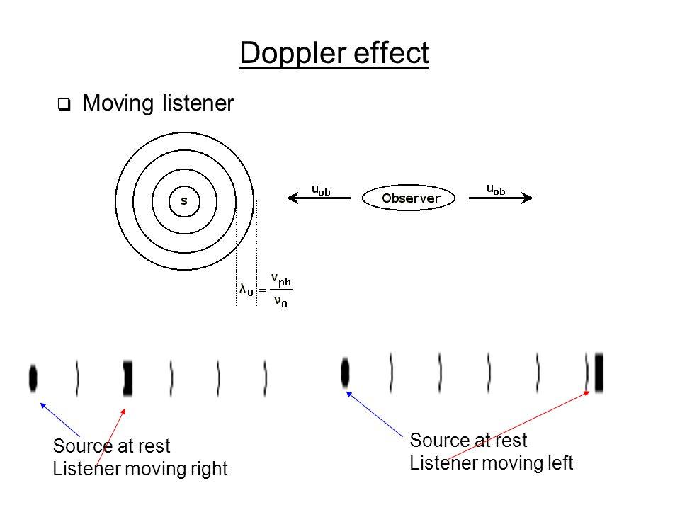 Doppler effect Source at rest Source at rest Listener moving left