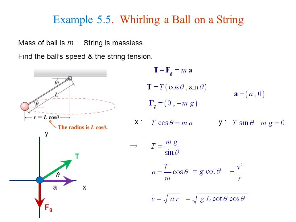 Example 5.5. Whirling a Ball on a String