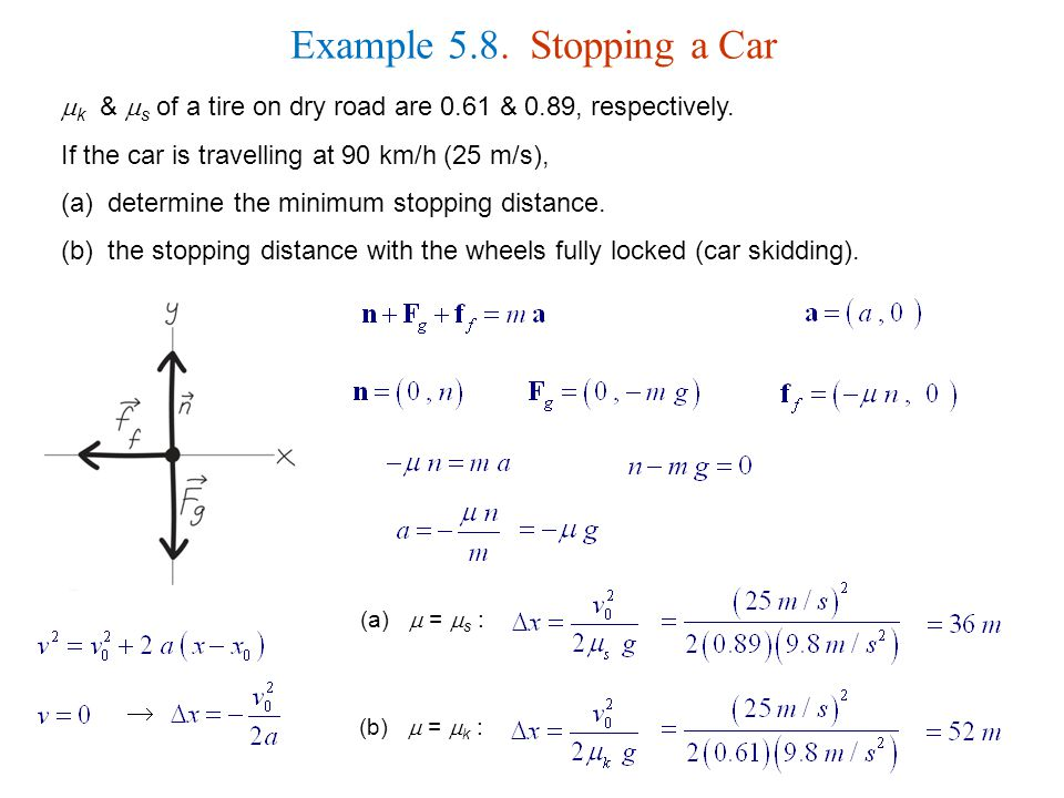 Example 5.8. Stopping a Car k & s of a tire on dry road are 0.61 & 0.89, respectively. If the car is travelling at 90 km/h (25 m/s),