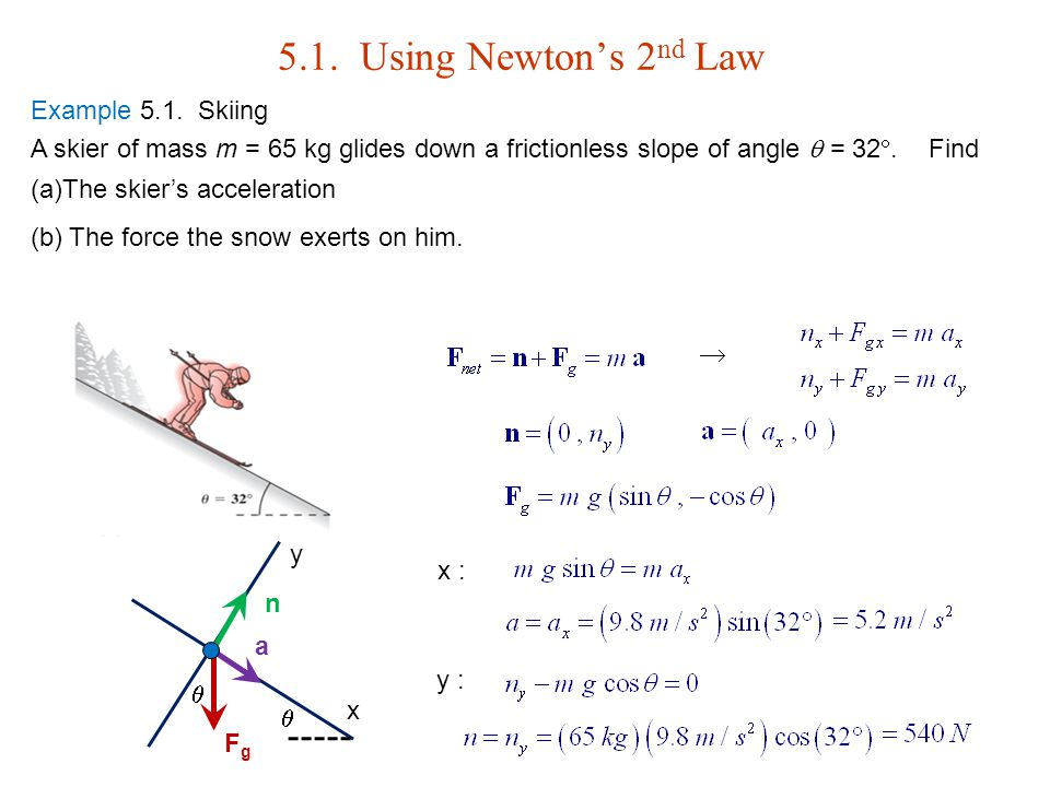 5.1. Using Newton's 2nd Law Example 5.1. Skiing