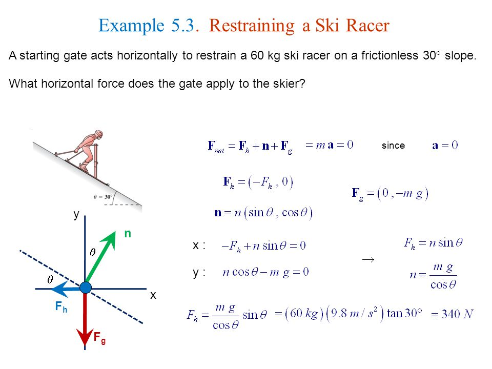 Example 5.3. Restraining a Ski Racer
