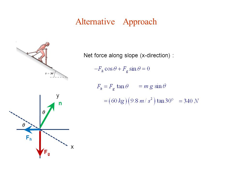 Alternative Approach Net force along slope (x-direction) : y n   Fh