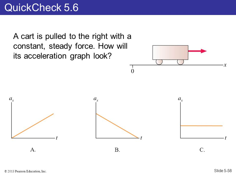 QuickCheck 5.6 A cart is pulled to the right with a constant, steady force. How will its acceleration graph look