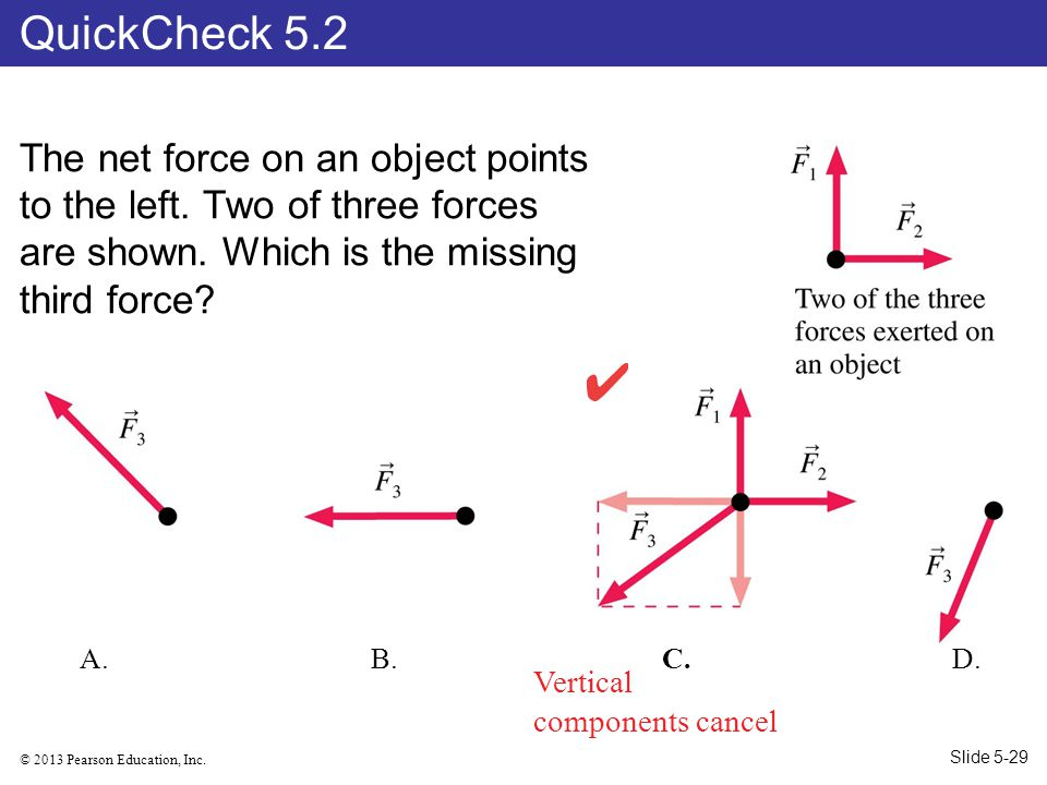 QuickCheck 5.2 The net force on an object points to the left. Two of three forces are shown. Which is the missing third force