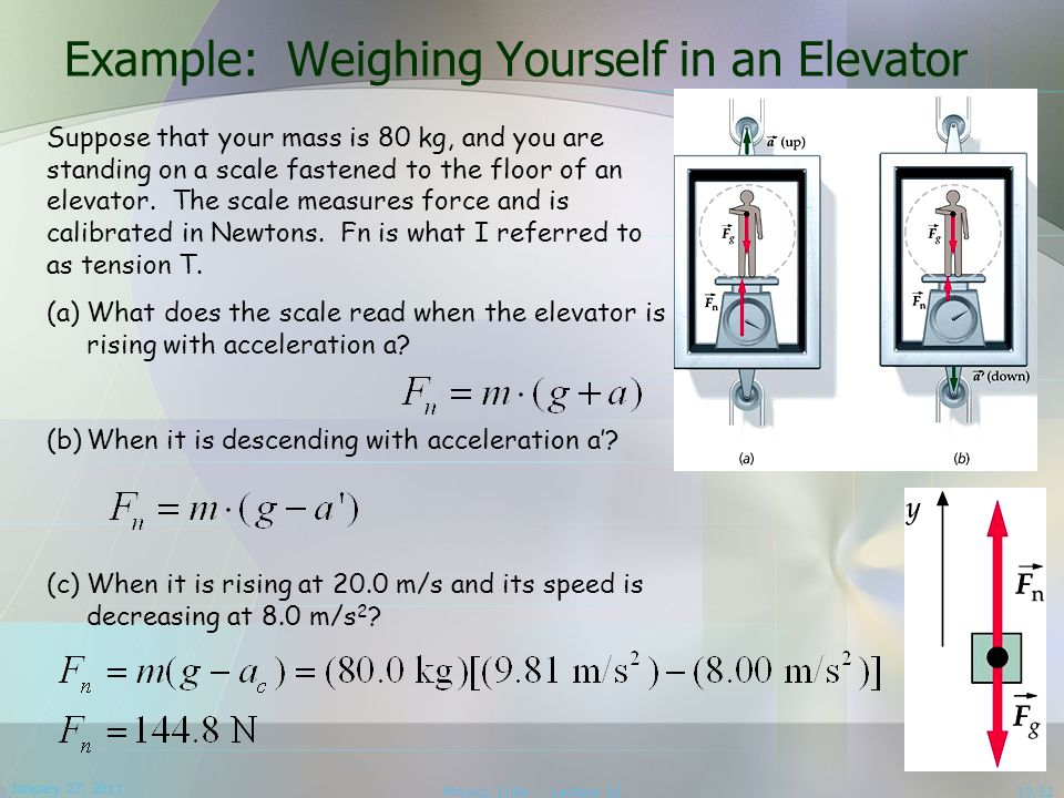 Example: Weighing Yourself in an Elevator