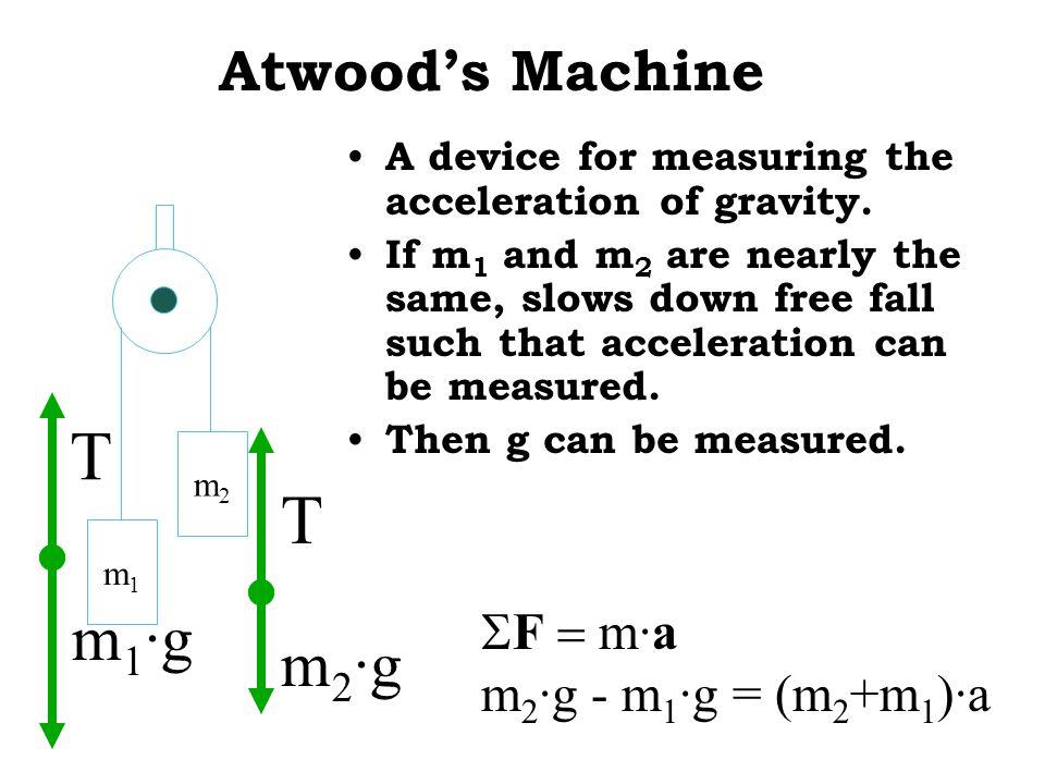 T m1·g m2·g Atwood's Machine SF = m·a m2·g - m1·g = (m2+m1)·a