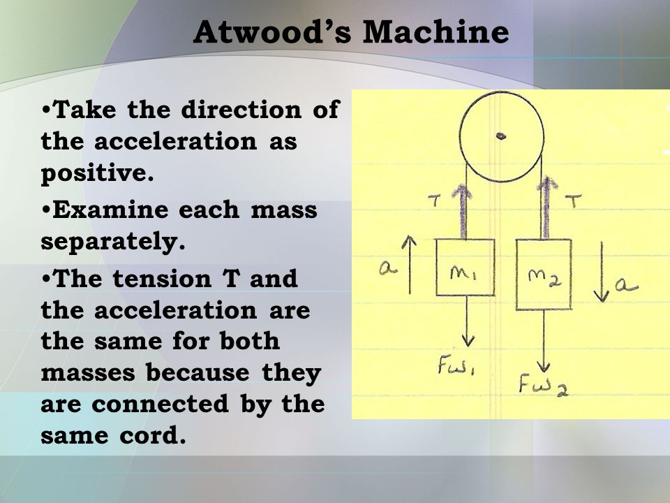 Atwood's Machine Take the direction of the acceleration as positive.