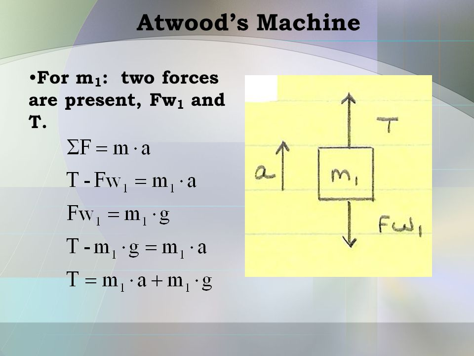 Atwood's Machine For m1: two forces are present, Fw1 and T.