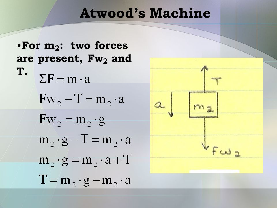 Atwood's Machine For m2: two forces are present, Fw2 and T.