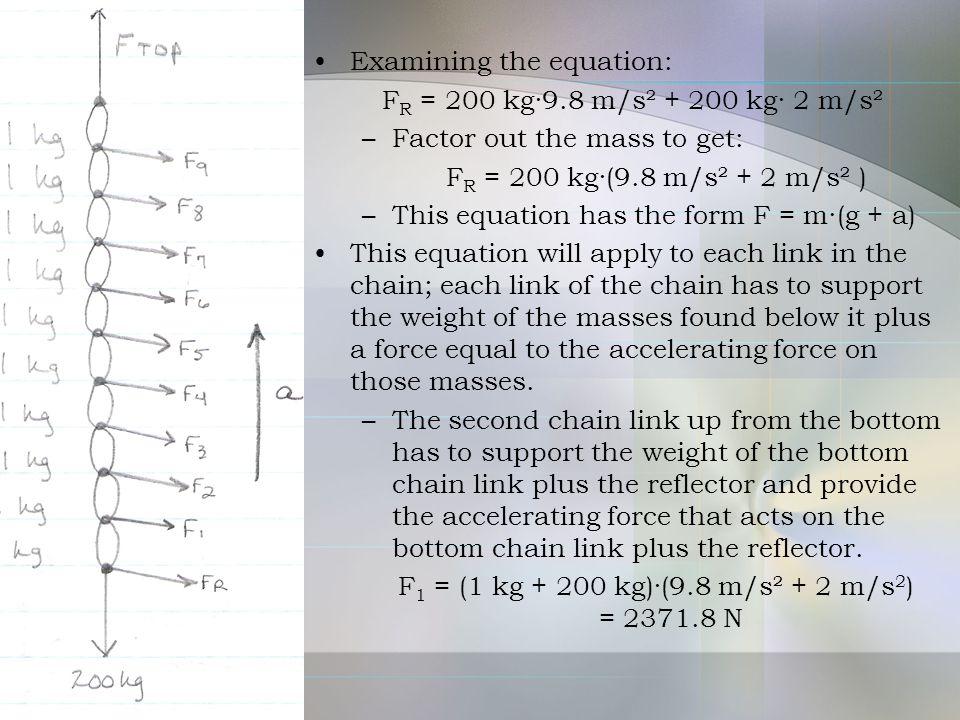 F1 = (1 kg + 200 kg)·(9.8 m/s² + 2 m/s2) = 2371.8 N