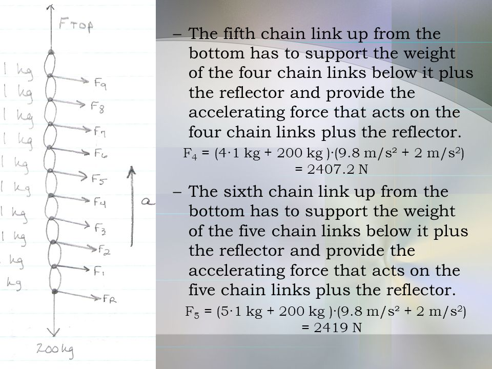 The fifth chain link up from the bottom has to support the weight of the four chain links below it plus the reflector and provide the accelerating force that acts on the four chain links plus the reflector.