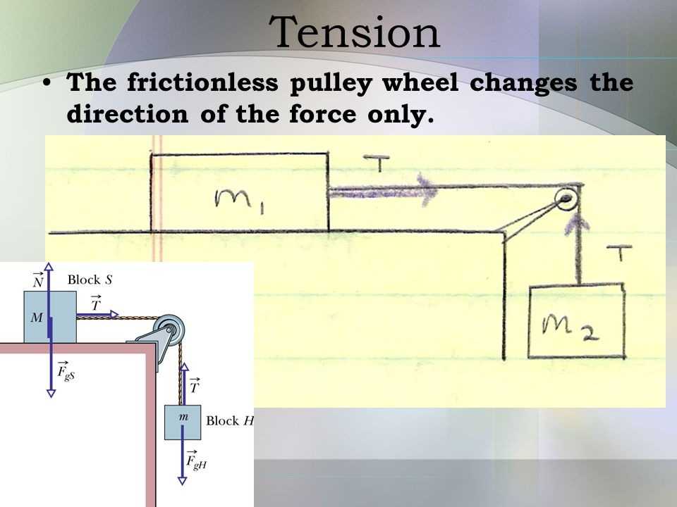 Tension The frictionless pulley wheel changes the direction of the force only.
