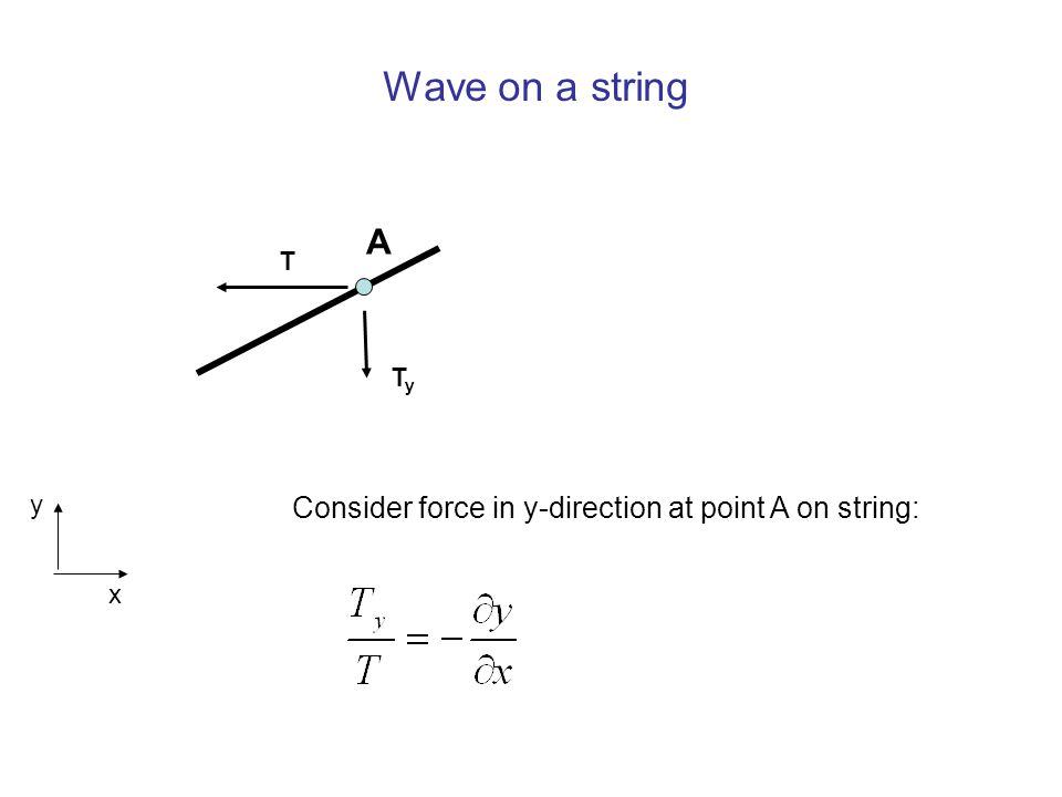 Wave on a string A Consider force in y-direction at point A on string: