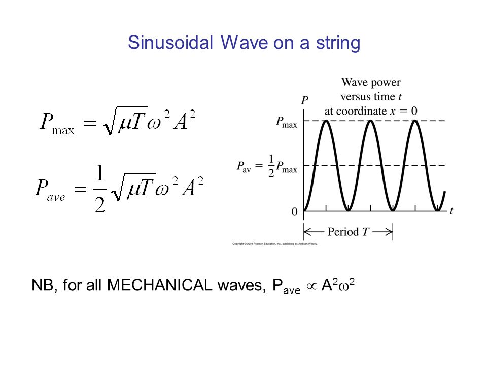 Sinusoidal Wave on a string
