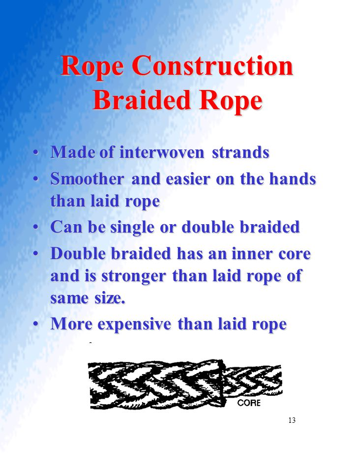 Rope Construction Braided Rope