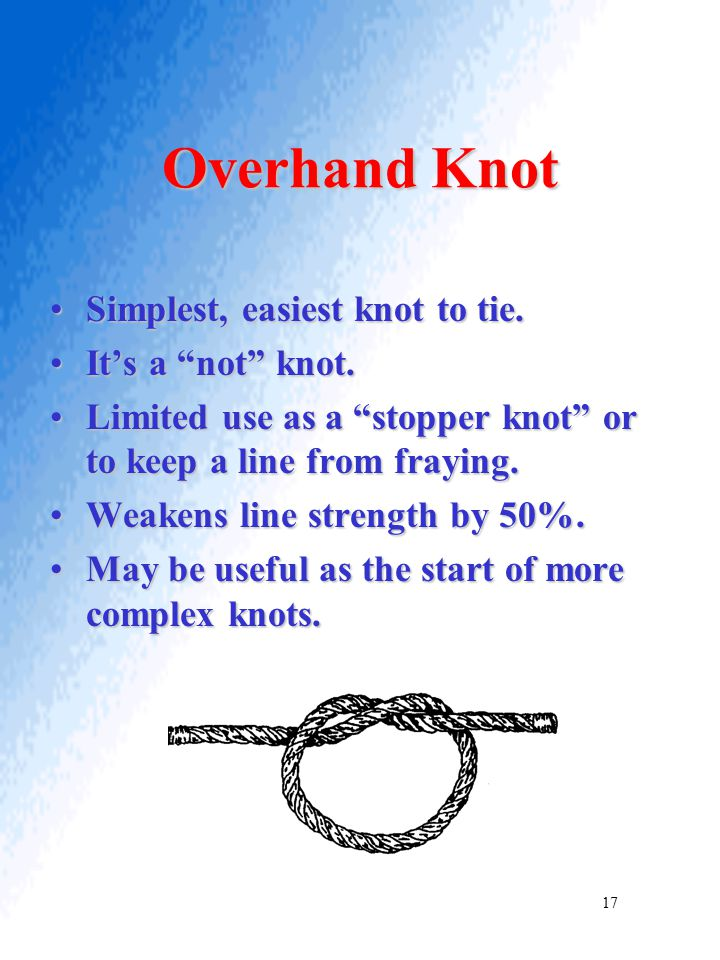 Overhand Knot Simplest, easiest knot to tie. It's a not knot.