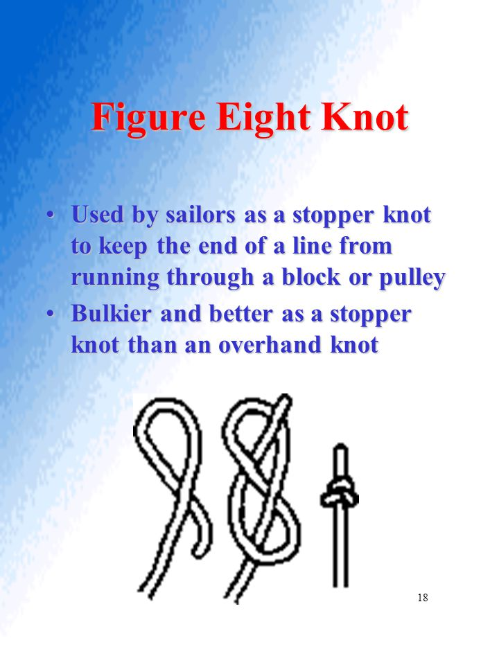 Figure Eight Knot Used by sailors as a stopper knot to keep the end of a line from running through a block or pulley.