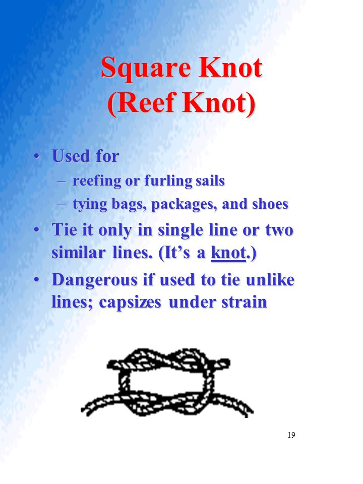 Square Knot (Reef Knot)