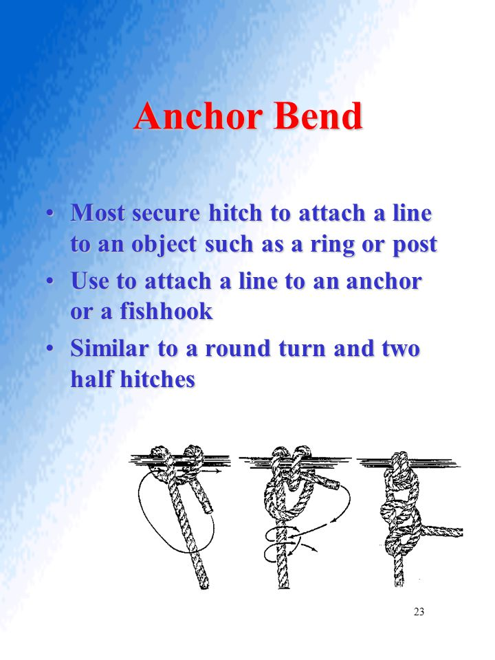 Anchor Bend Most secure hitch to attach a line to an object such as a ring or post. Use to attach a line to an anchor or a fishhook.