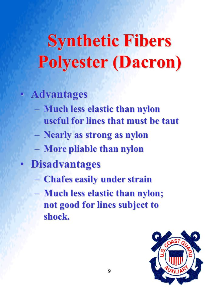 Synthetic Fibers Polyester (Dacron)
