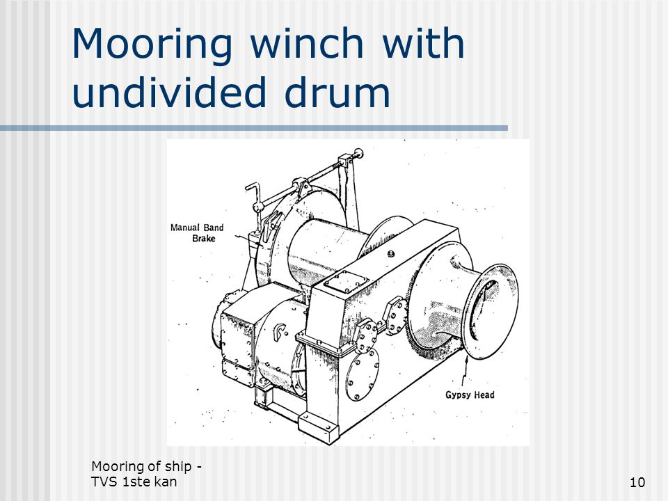 Mooring winch with undivided drum