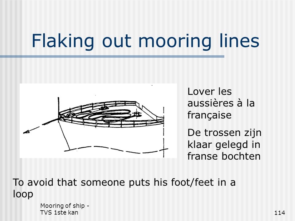 Flaking out mooring lines