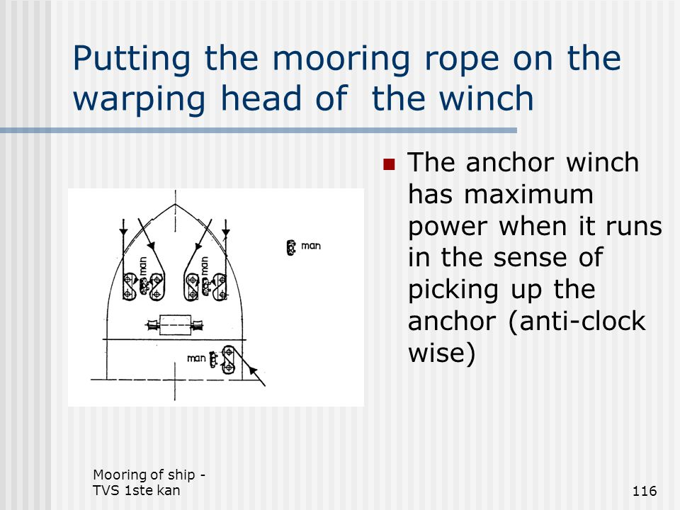 Putting the mooring rope on the warping head of the winch