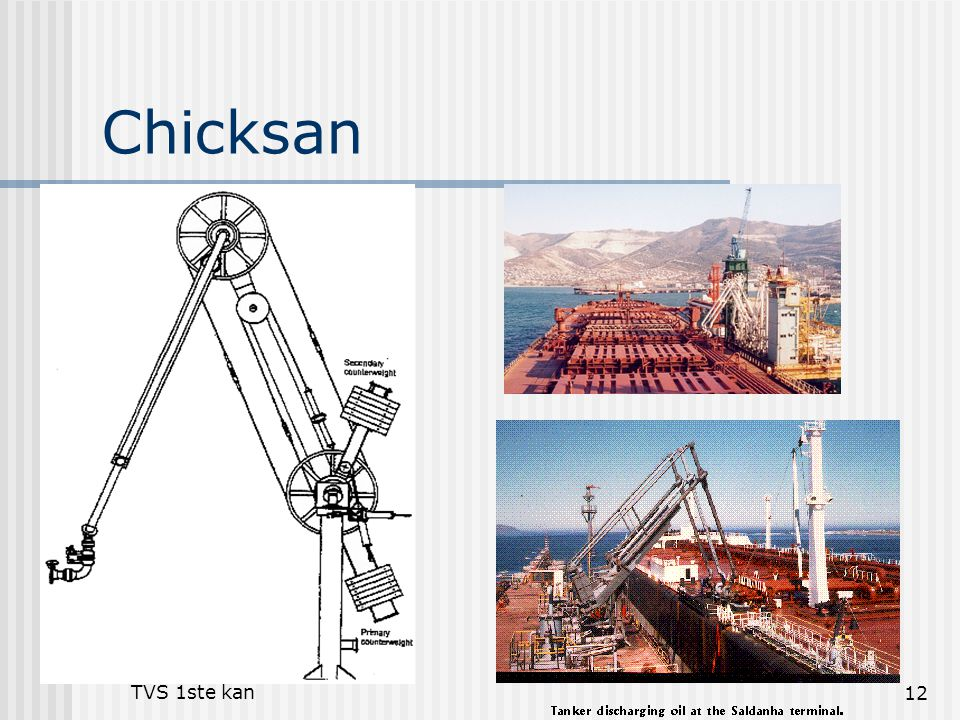 Chicksan Mooring of ship - TVS 1ste kan