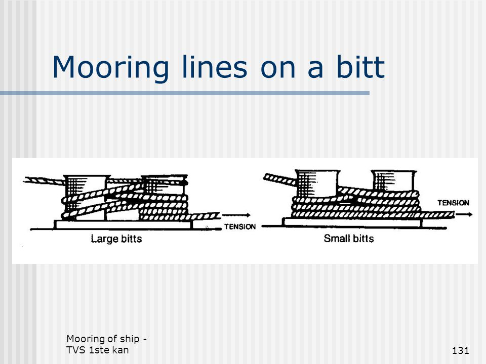 Mooring lines on a bitt Mooring of ship - TVS 1ste kan