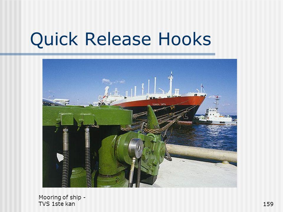 Quick Release Hooks Mooring of ship - TVS 1ste kan