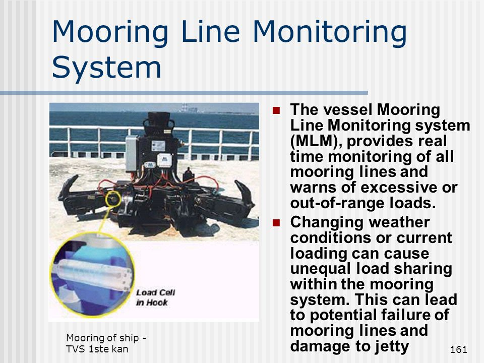 Mooring Line Monitoring System