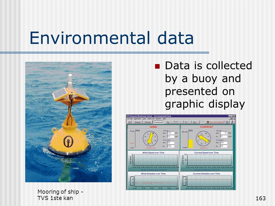 Environmental data Data is collected by a buoy and presented on graphic display.
