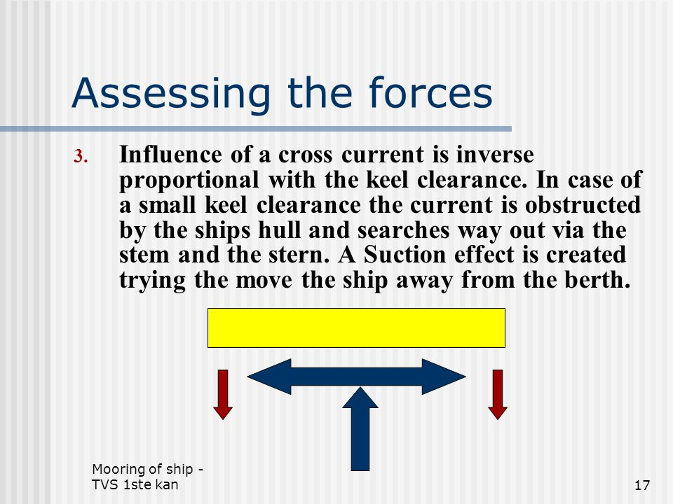 Assessing the forces