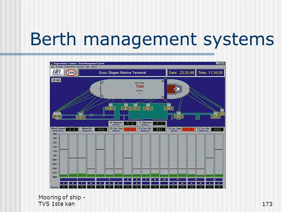 Berth management systems