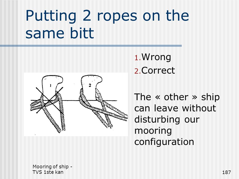 Putting 2 ropes on the same bitt