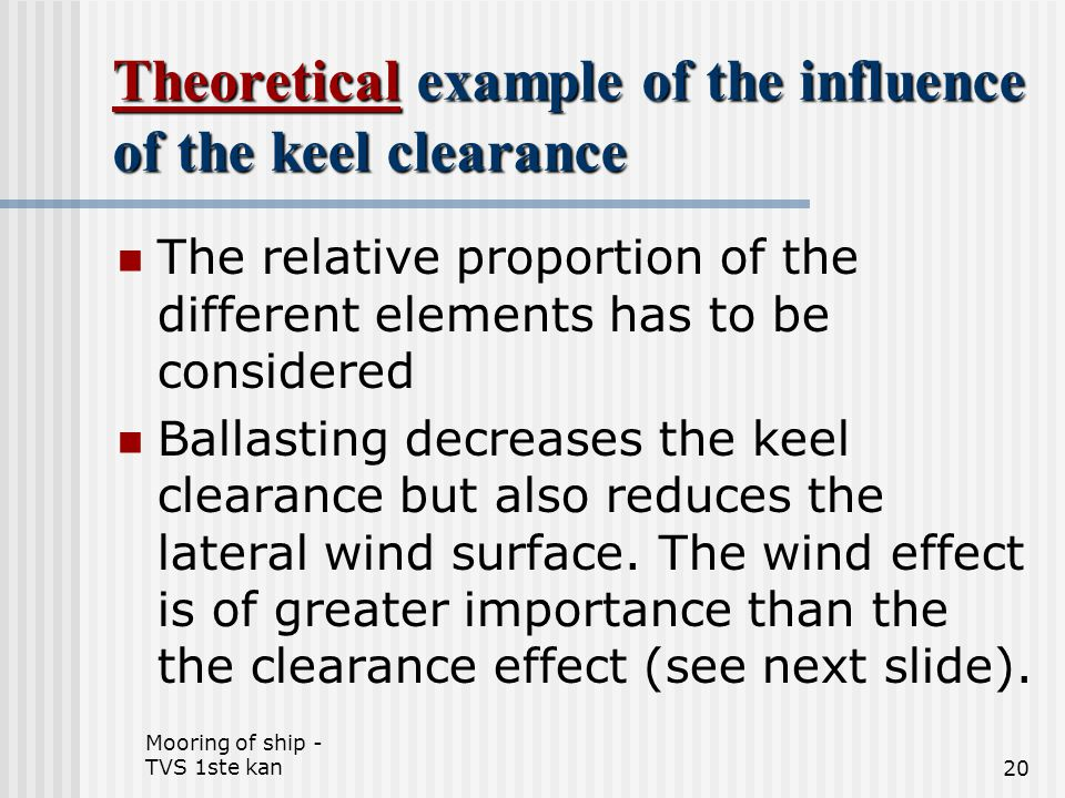 Theoretical example of the influence of the keel clearance