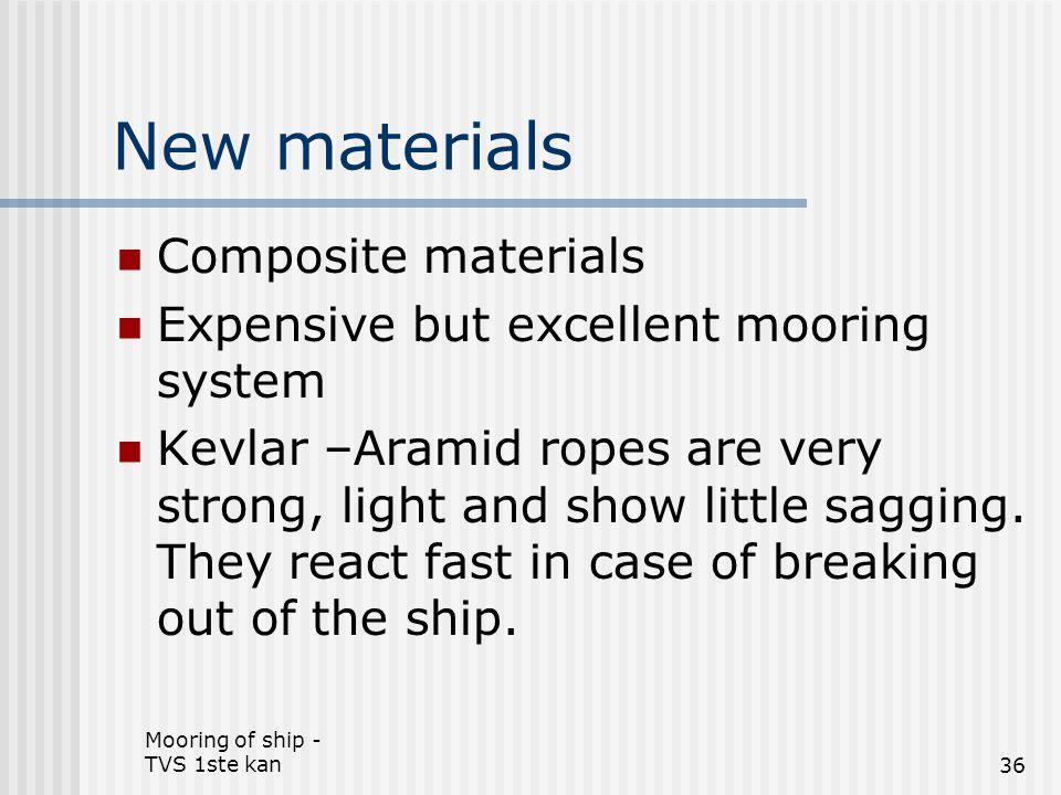 New materials Composite materials