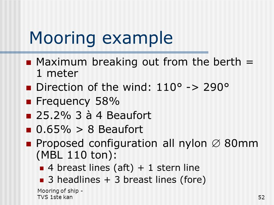 Mooring example Maximum breaking out from the berth = 1 meter