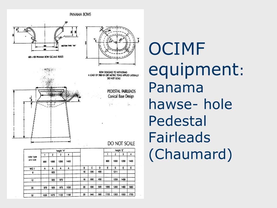 OCIMF equipment: Panama hawse- hole Pedestal Fairleads (Chaumard)