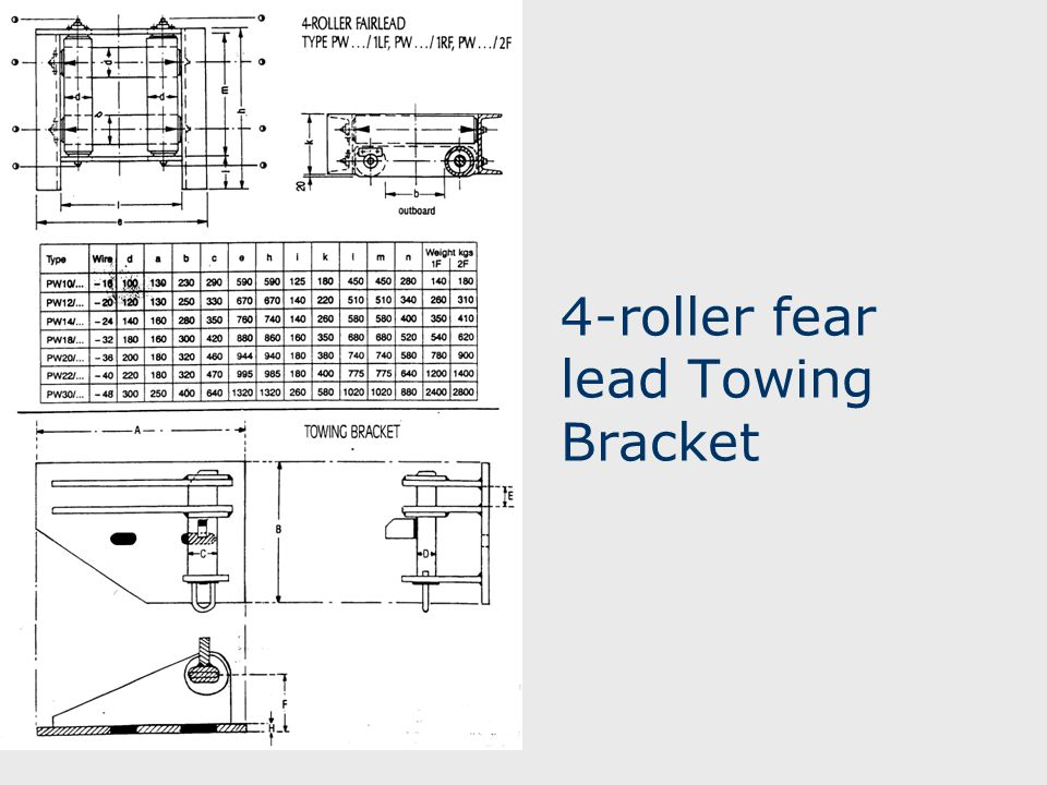 4-roller fear lead Towing Bracket