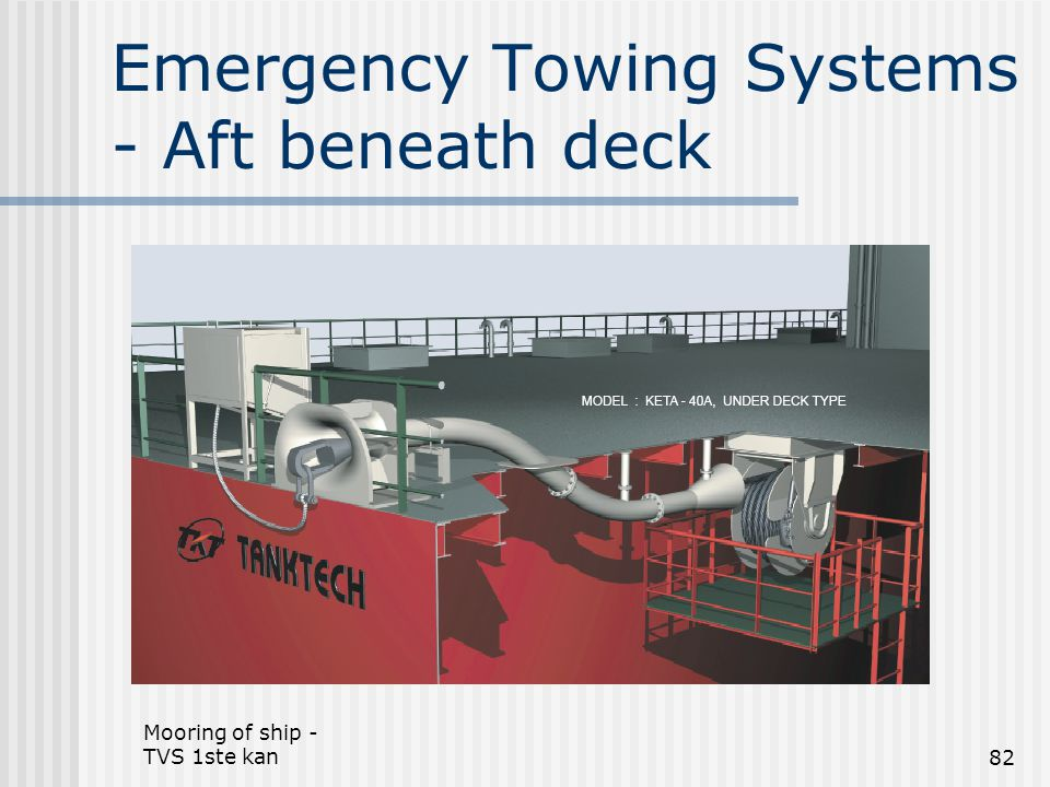 Emergency Towing Systems - Aft beneath deck