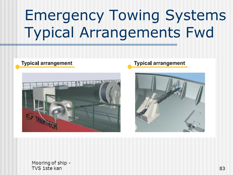 Emergency Towing Systems Typical Arrangements Fwd