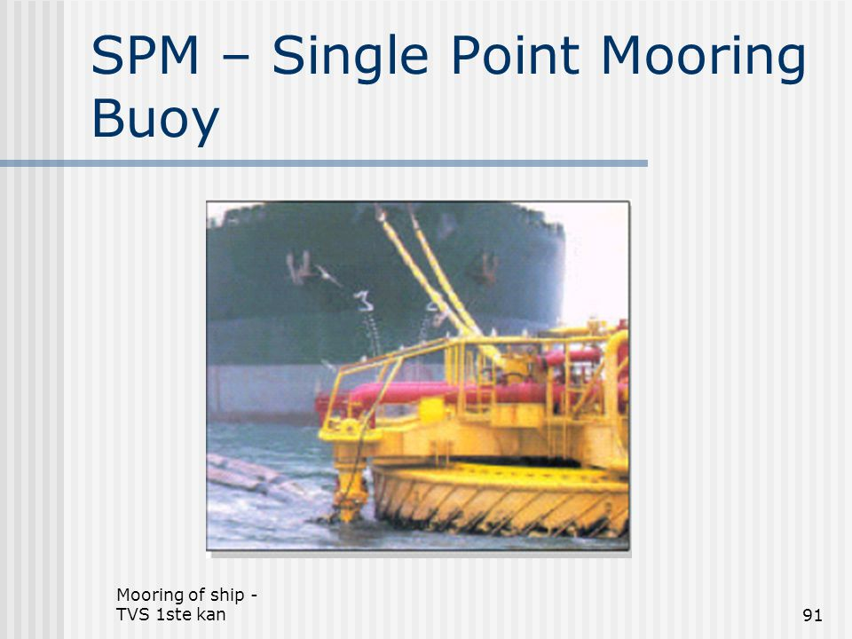 SPM – Single Point Mooring Buoy