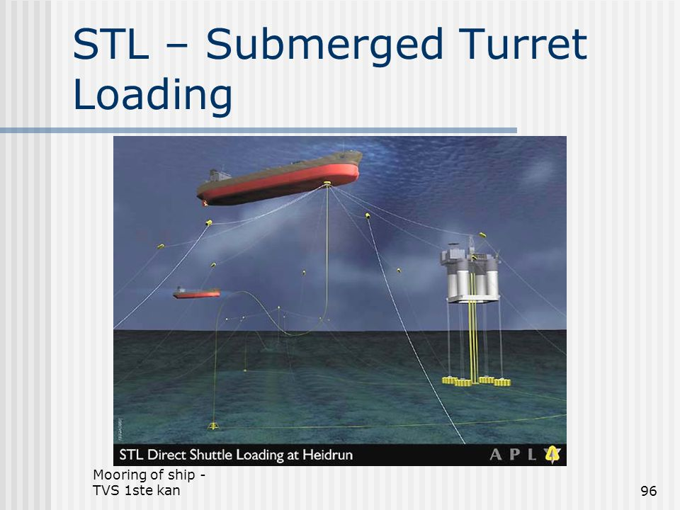 STL – Submerged Turret Loading