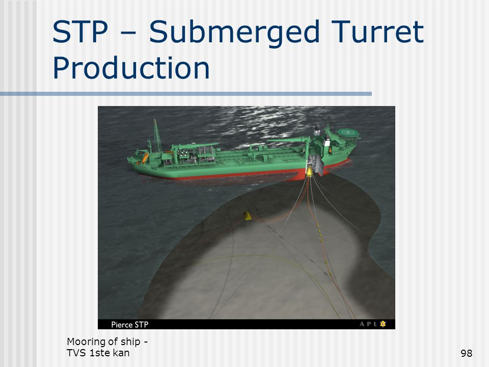 STP – Submerged Turret Production
